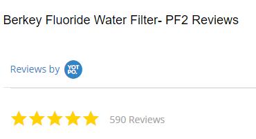 Fluoride Ratings